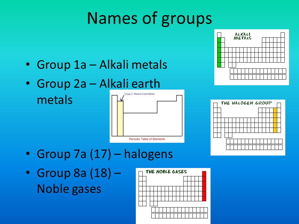 Periodic table group 1a periodic table name periodic table of c goodman doral academy preparatory high school ppt video periodic table group 1a periodic table name urtaz Choice Image