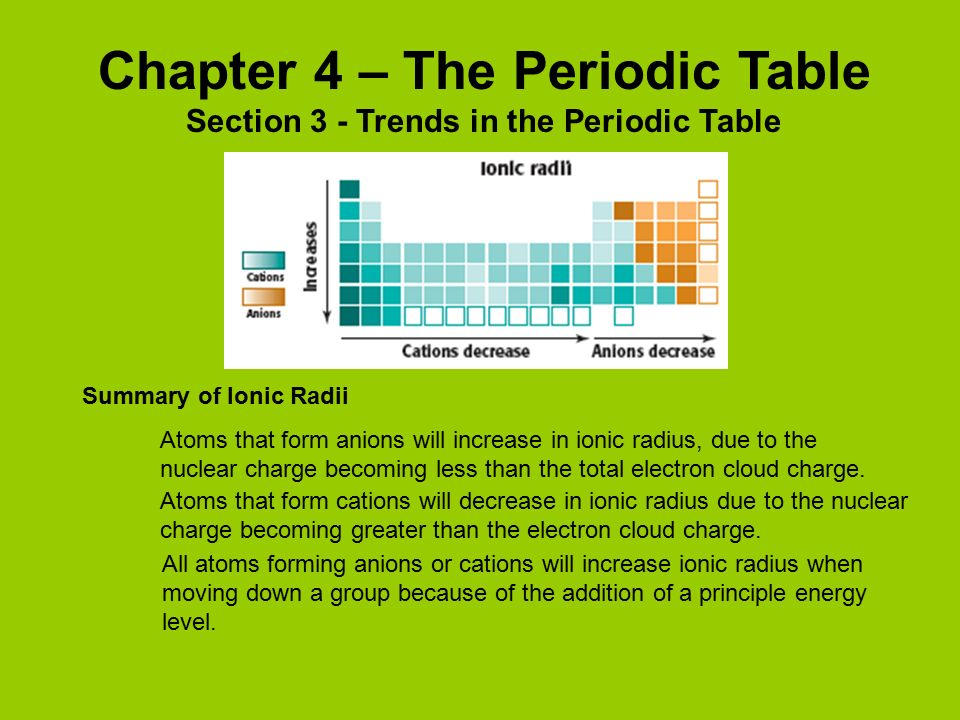 Chapter 4 the periodic table ppt video online download chapter 4 the periodic table urtaz Gallery