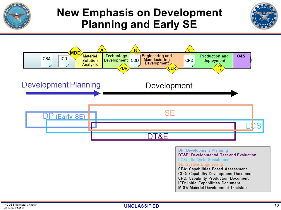 New Emphasis on Development Planning and Early SE