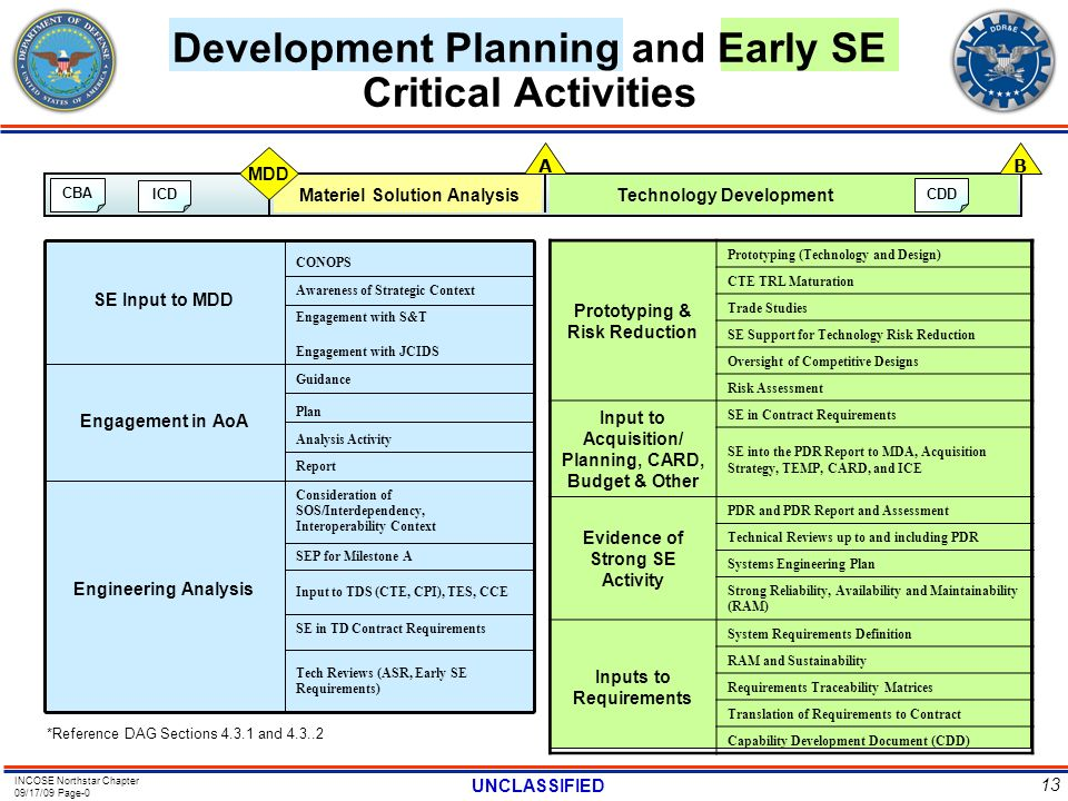 Development Planning and Early SE Critical Activities