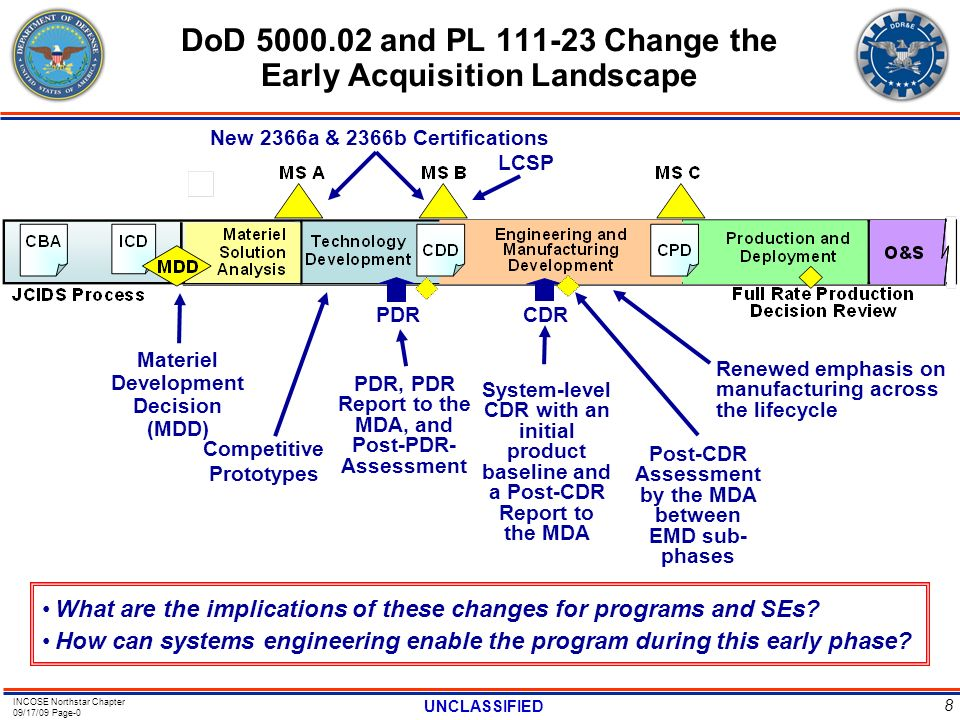 DoD 5000.02 and PL 111-23 Change the Early Acquisition Landscape
