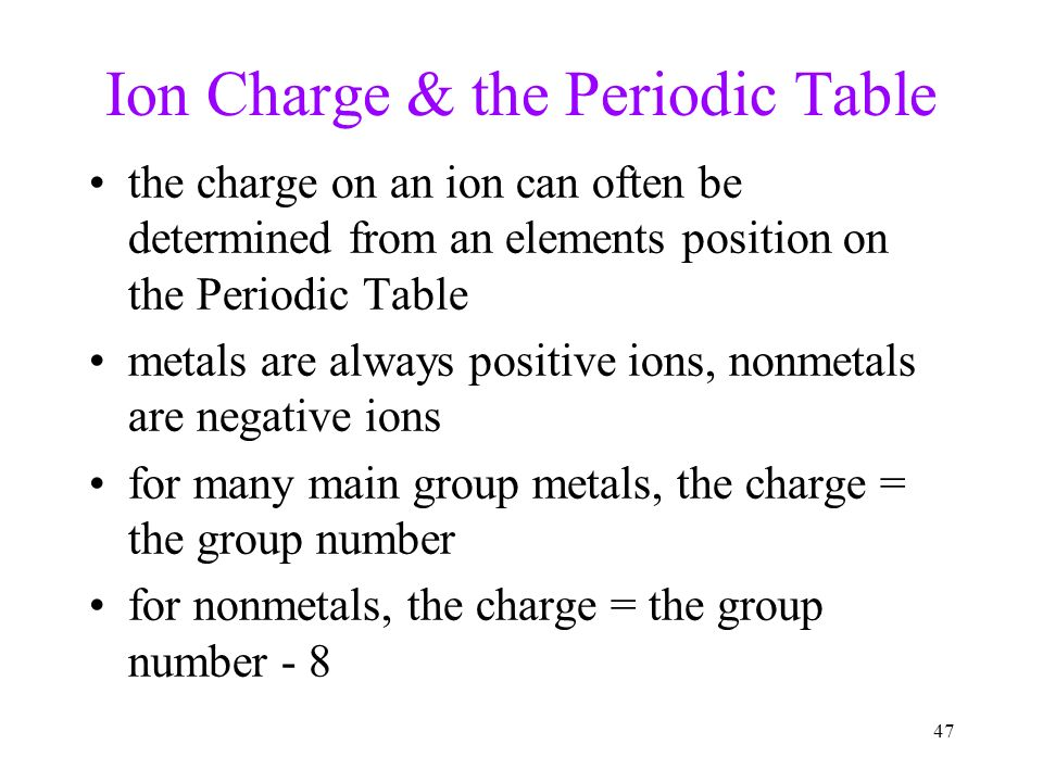 Chapter 4 atoms and elements ppt download ion charge the periodic table urtaz Image collections