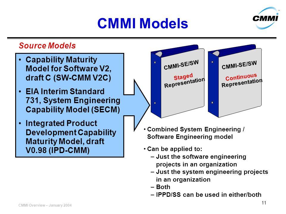 CMMI Models Source Models