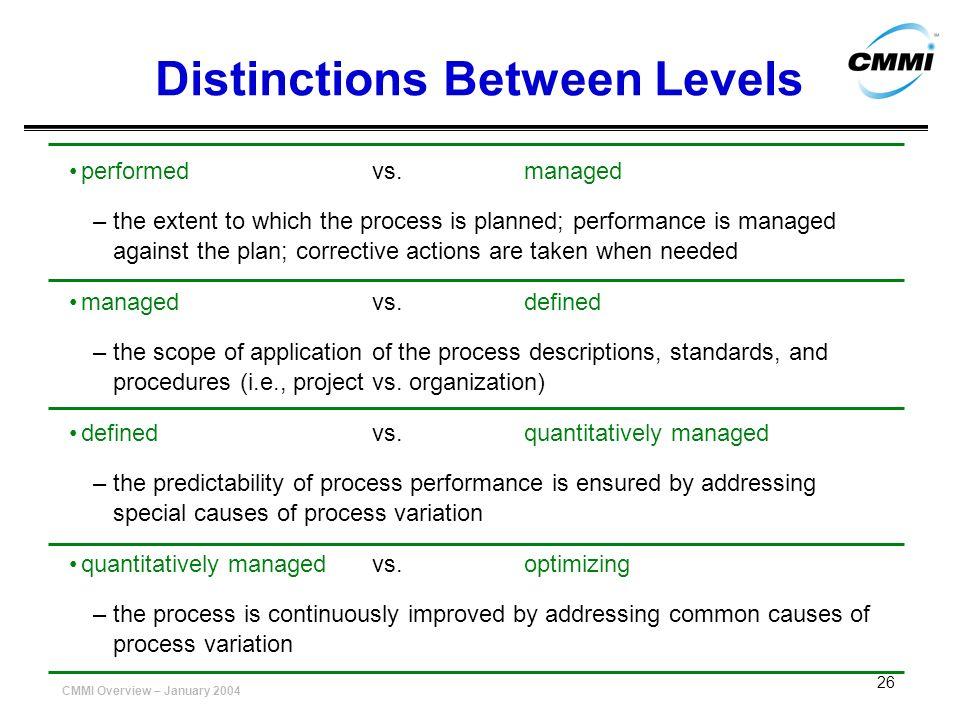 Distinctions Between Levels