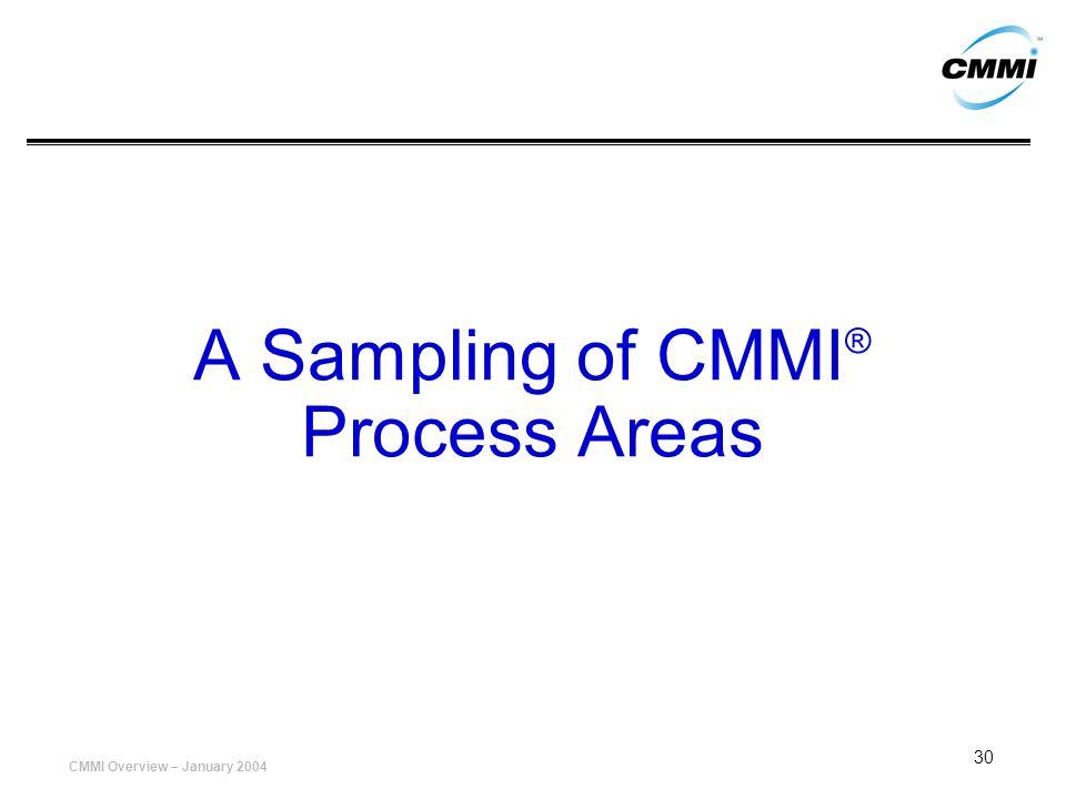A Sampling of CMMI® Process Areas