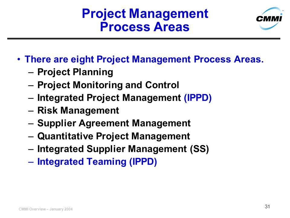 Project Management Process Areas