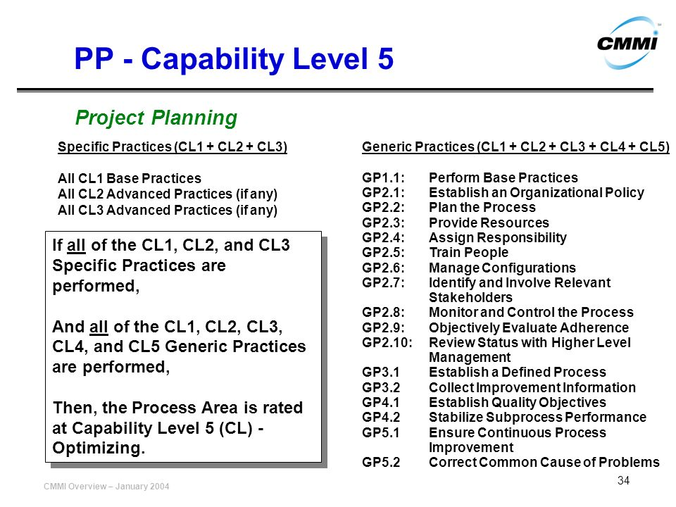 PP - Capability Level 5 Project Planning