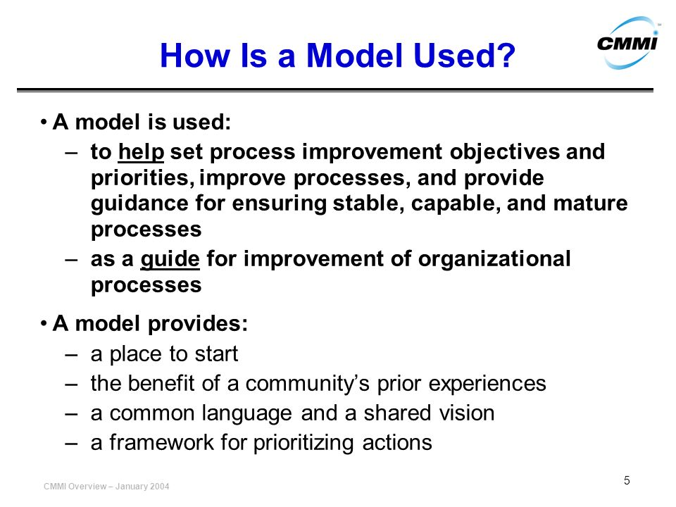 How Is a Model Used A model is used: