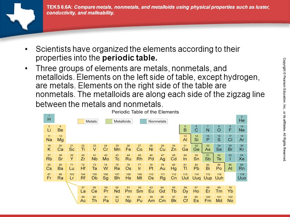 How are elements classified ppt video online download scientists have organized the elements according to their properties into the periodic table urtaz Image collections
