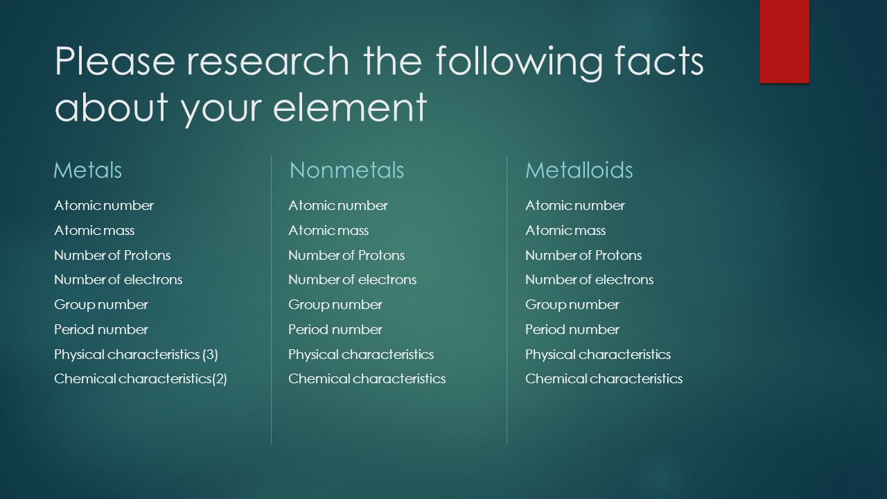 Metals nonmetals and metalloids ppt video online download 6 please research the following facts about your element metals nonmetals metalloids gamestrikefo Images