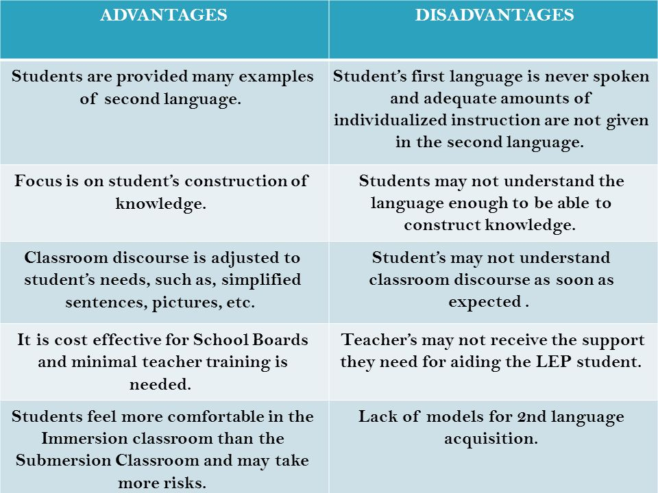 second language and students Comments off on second and foreign language teaching methods for teaching a second or foreign language of the target language advanced students read.