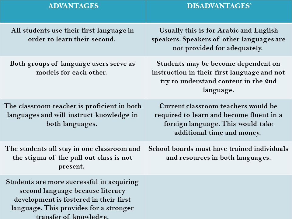 advantages of learning english Advantages and disadvantages of learning a second language english.