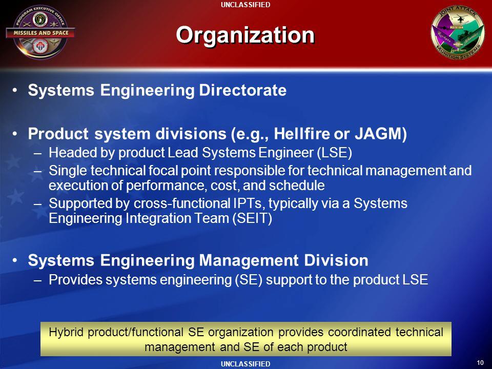 Organization Systems Engineering Directorate