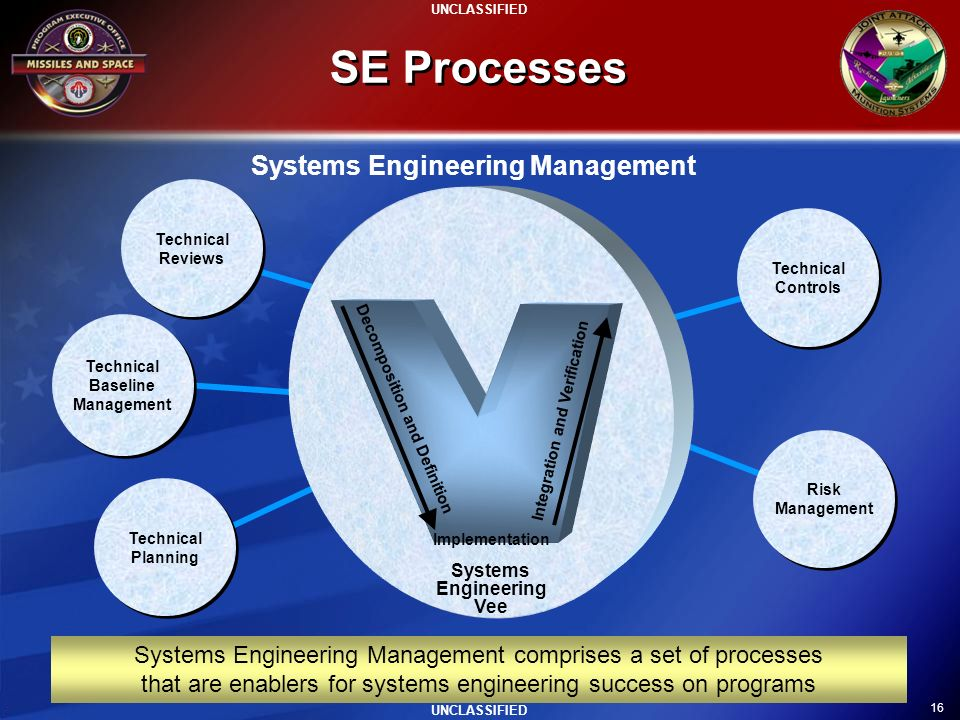 Systems Engineering Management Technical Baseline Management
