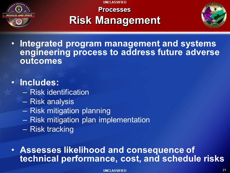 Processes Risk Management