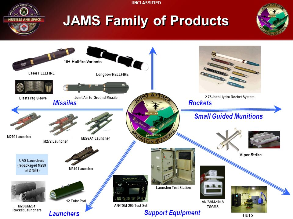 JAMS Family of Products