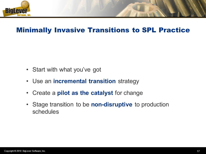 Minimally Invasive Transitions to SPL Practice
