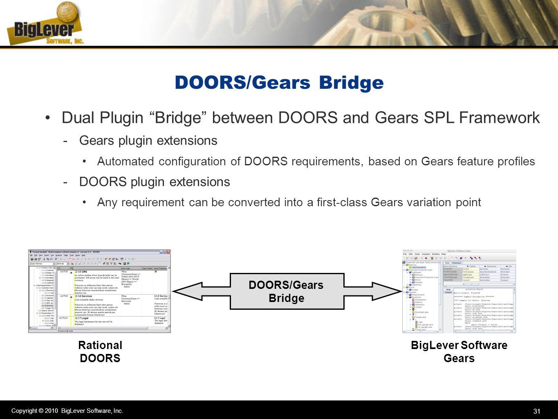 BigLever Software Gears