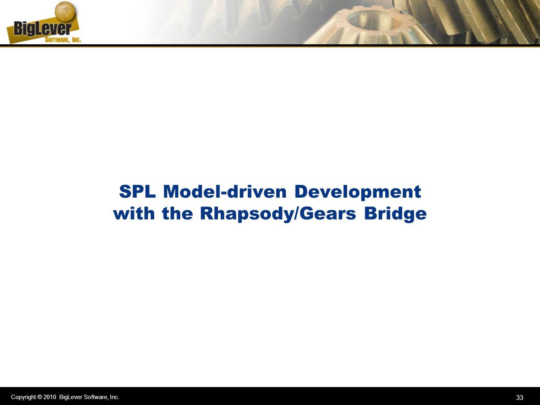 SPL Model-driven Development with the Rhapsody/Gears Bridge