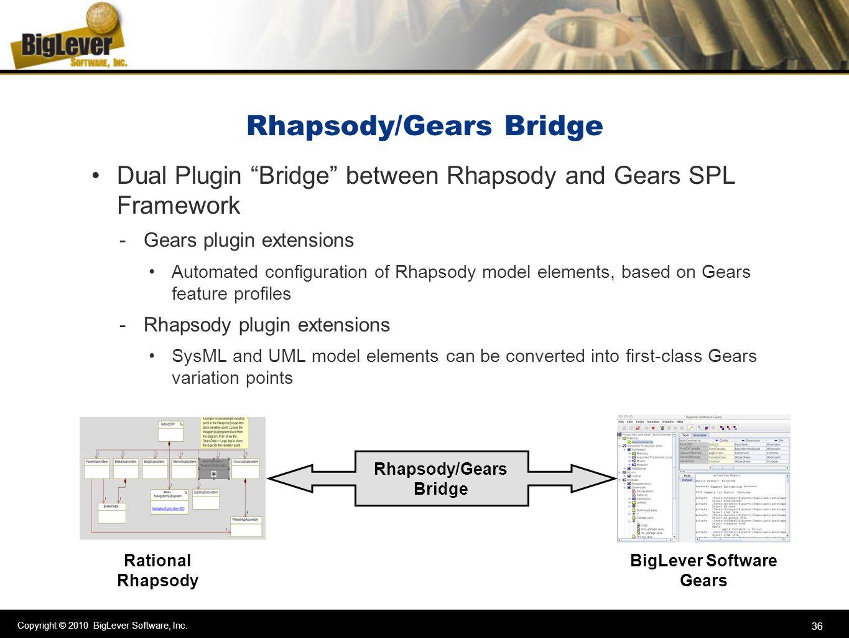 Rhapsody/Gears Bridge