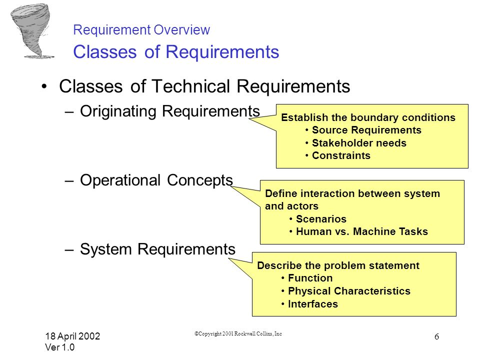 Requirement Overview Classes of Requirements