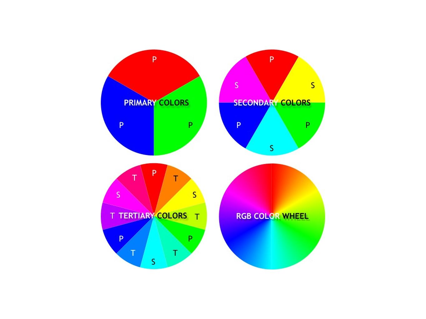 So Different Frequencies Of Color Come Together To Make The Colors That We See All