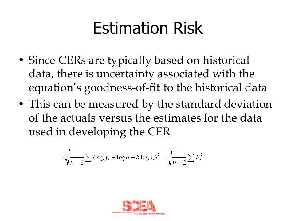 Estimation Risk