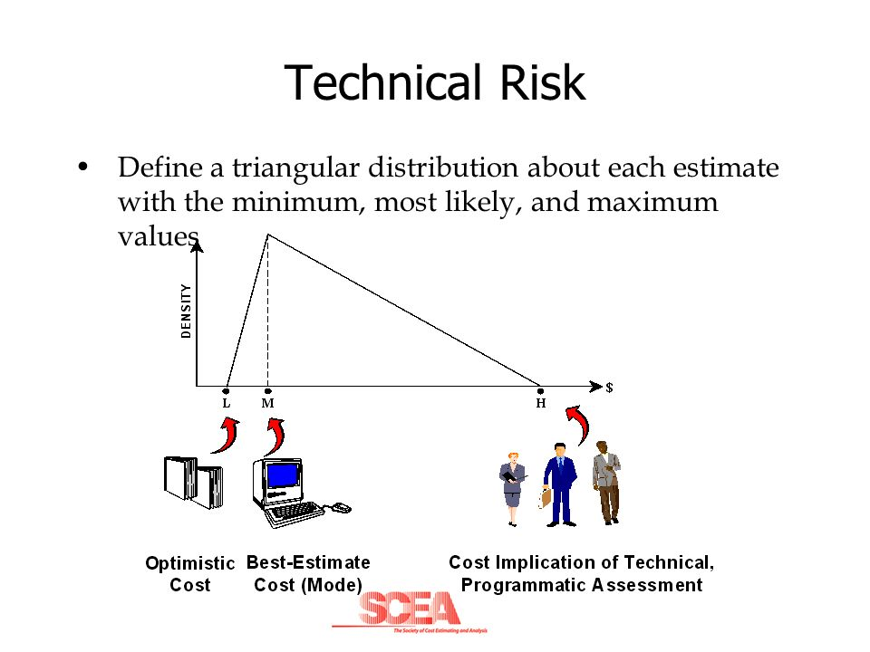 Technical Risk Define a triangular distribution about each estimate with the minimum, most likely, and maximum values.