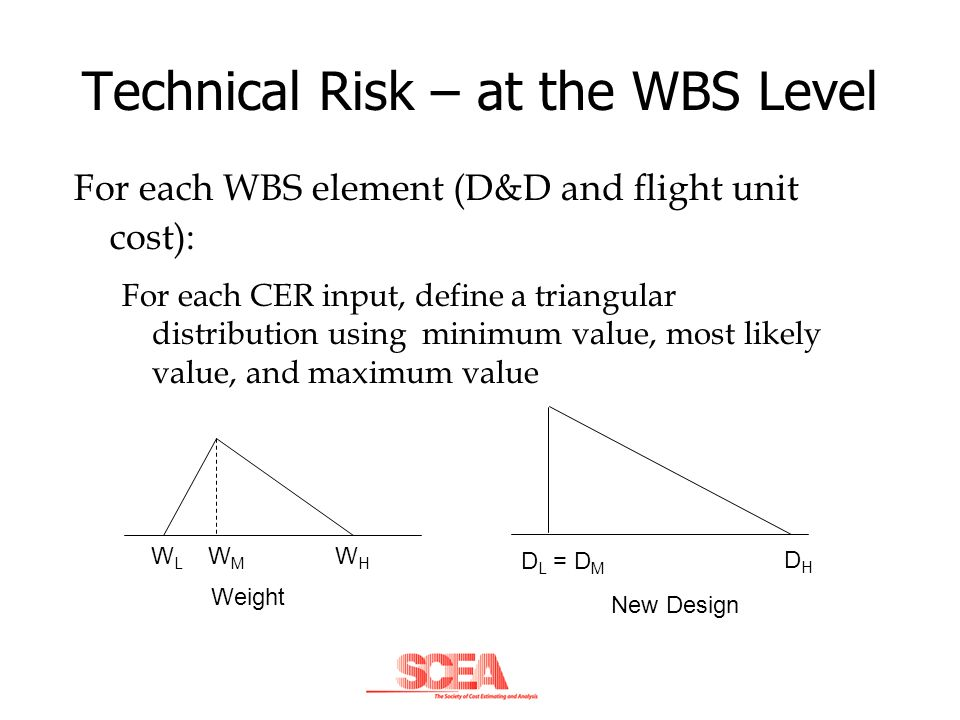 Technical Risk – at the WBS Level
