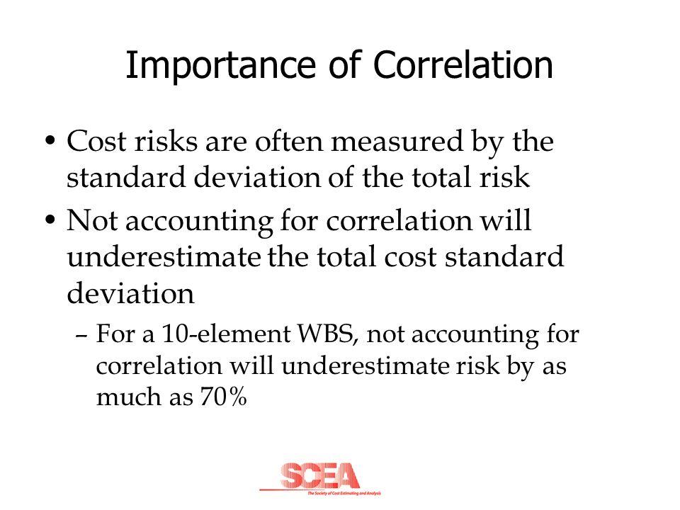 Importance of Correlation