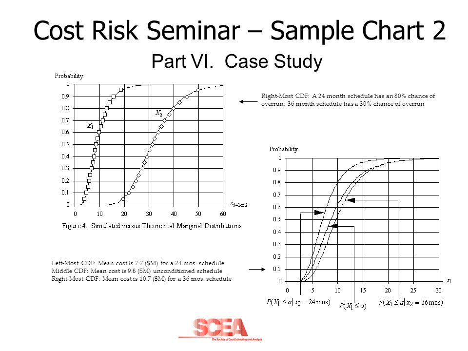 Cost Risk Seminar – Sample Chart 2