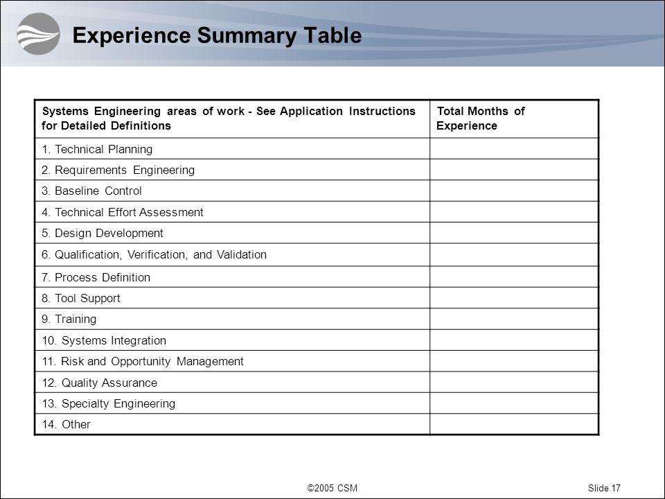 Experience Summary Table