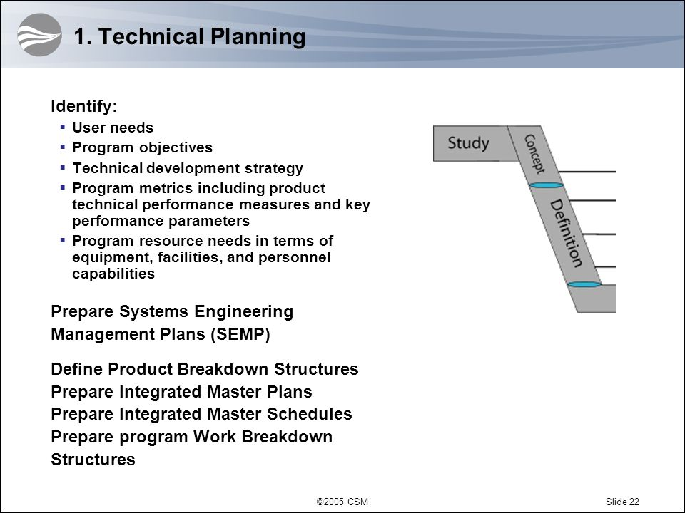 1. Technical Planning Identify: Prepare Systems Engineering