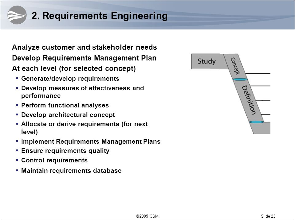 2. Requirements Engineering