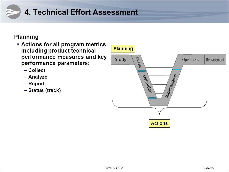 4. Technical Effort Assessment