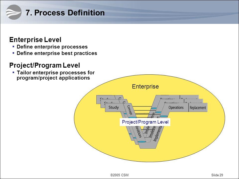 7. Process Definition Enterprise Level Project/Program Level