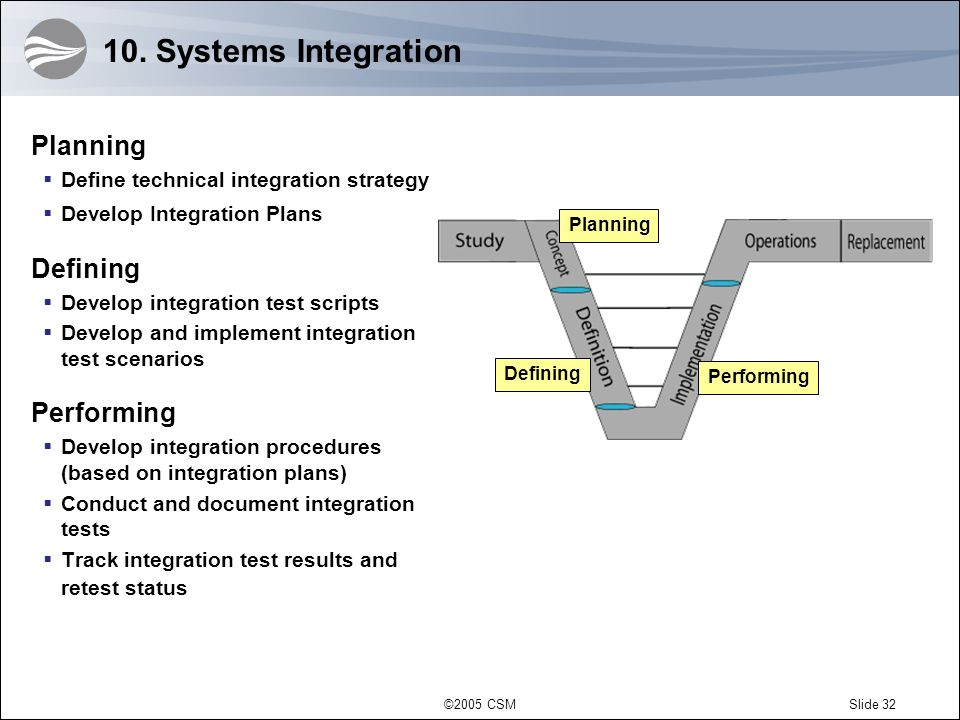 10. Systems Integration Planning Defining Performing