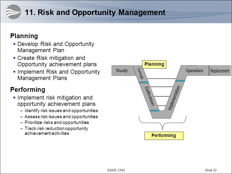 11. Risk and Opportunity Management