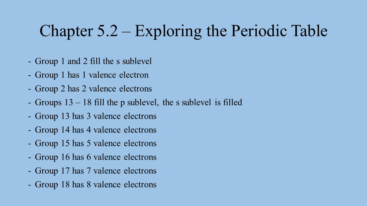 Chapter 52 exploring the periodic table ppt video online download chapter 52 exploring the periodic table gamestrikefo Gallery