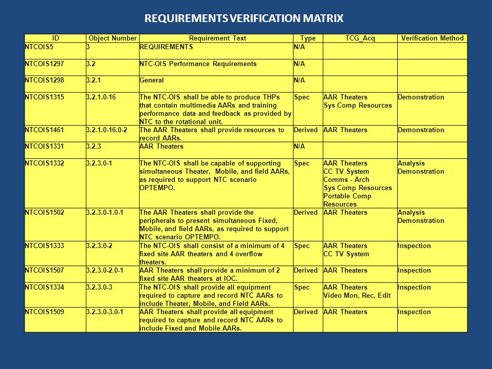 REQUIREMENTS VERIFICATION MATRIX