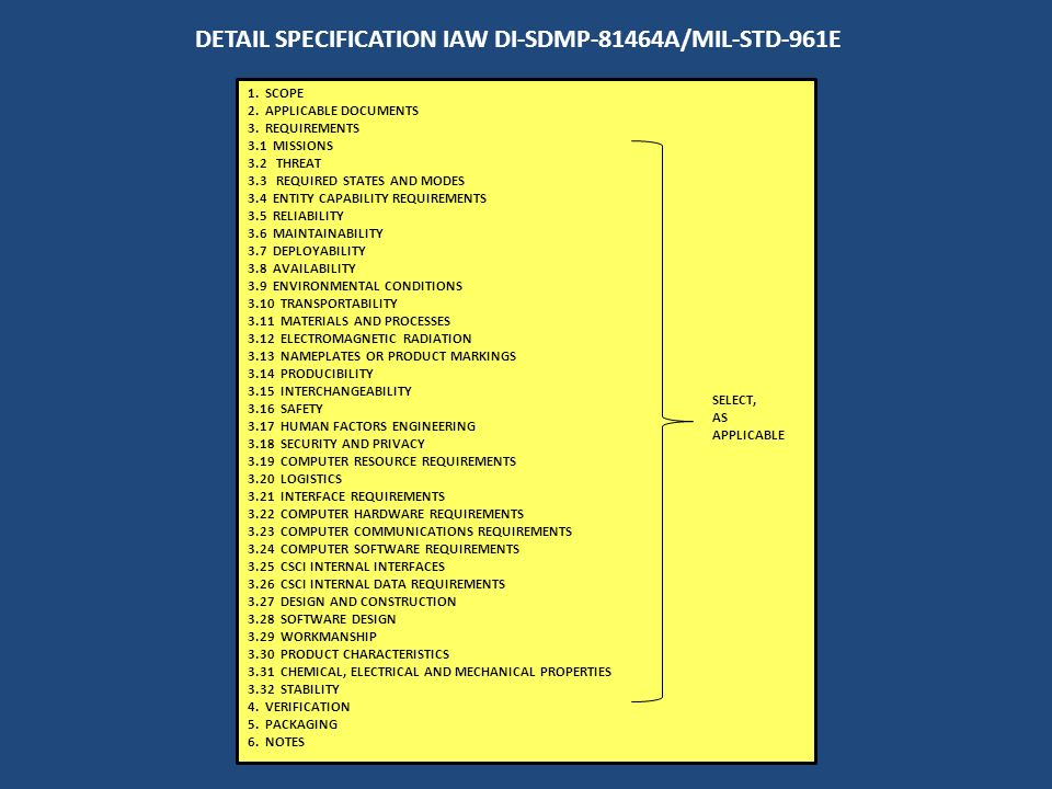 DETAIL SPECIFICATION IAW DI-SDMP-81464A/MIL-STD-961E