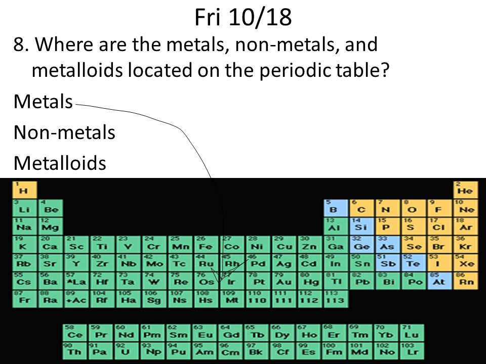 Monday 10 07 13 how can a substance be indentified ppt for 10 on the periodic table