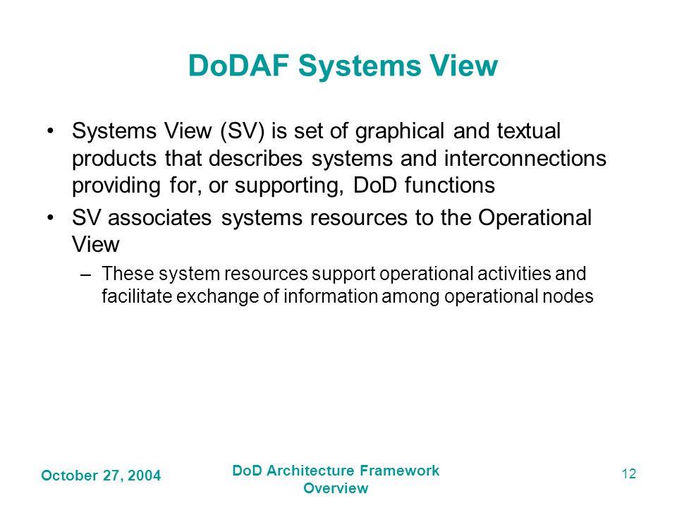 DoD Architecture Framework
