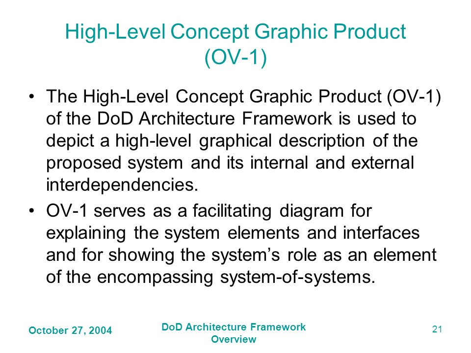 High-Level Concept Graphic Product (OV-1)