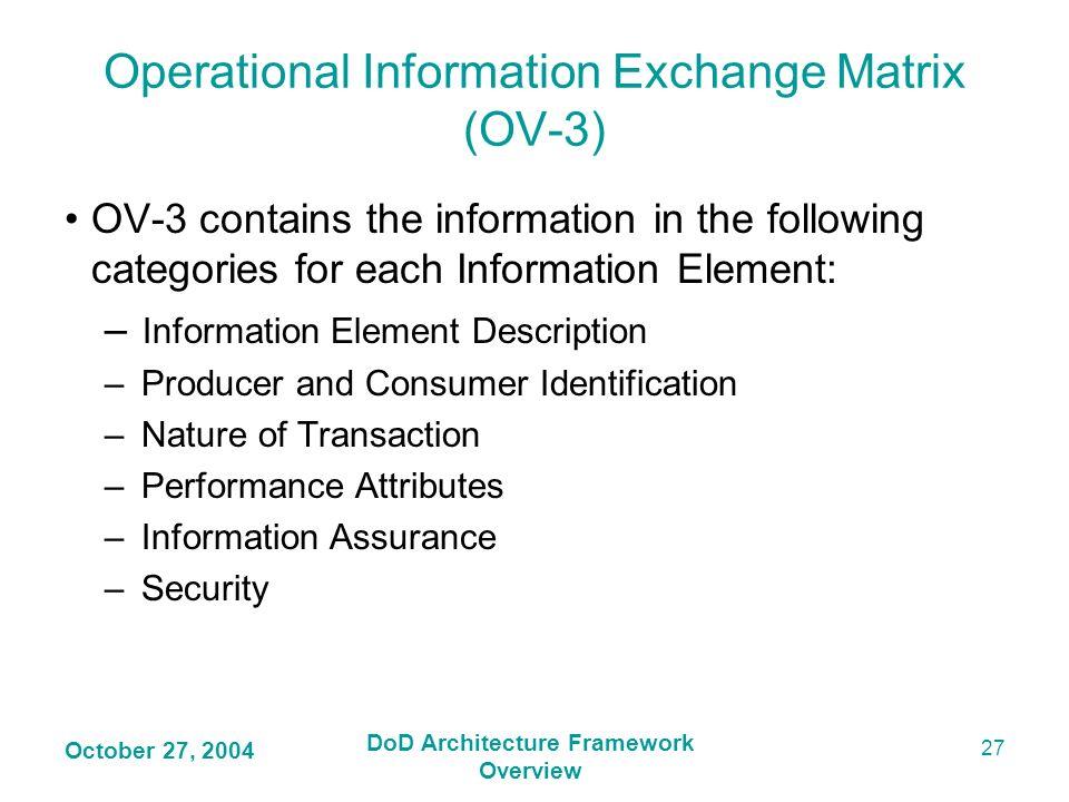Operational Information Exchange Matrix (OV-3)
