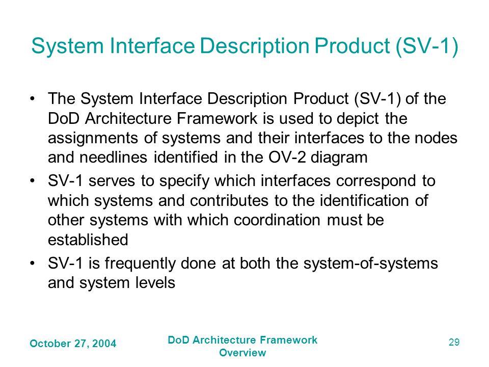 System Interface Description Product (SV-1)