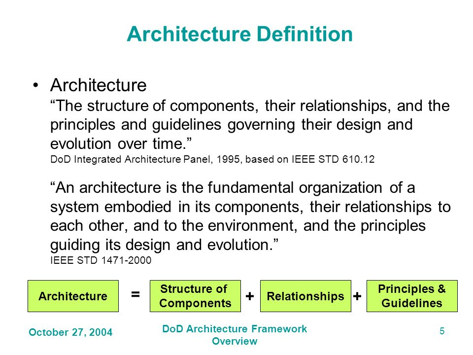 Understanding the dod architecture framework products for Anarchitecture definition