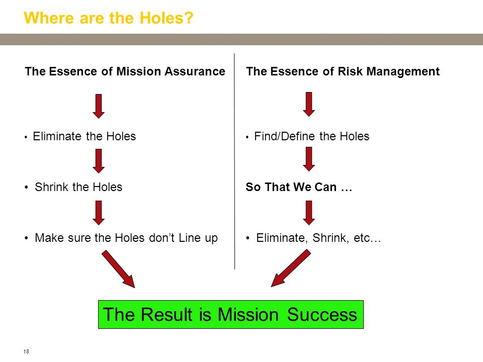 The Result is Mission Success