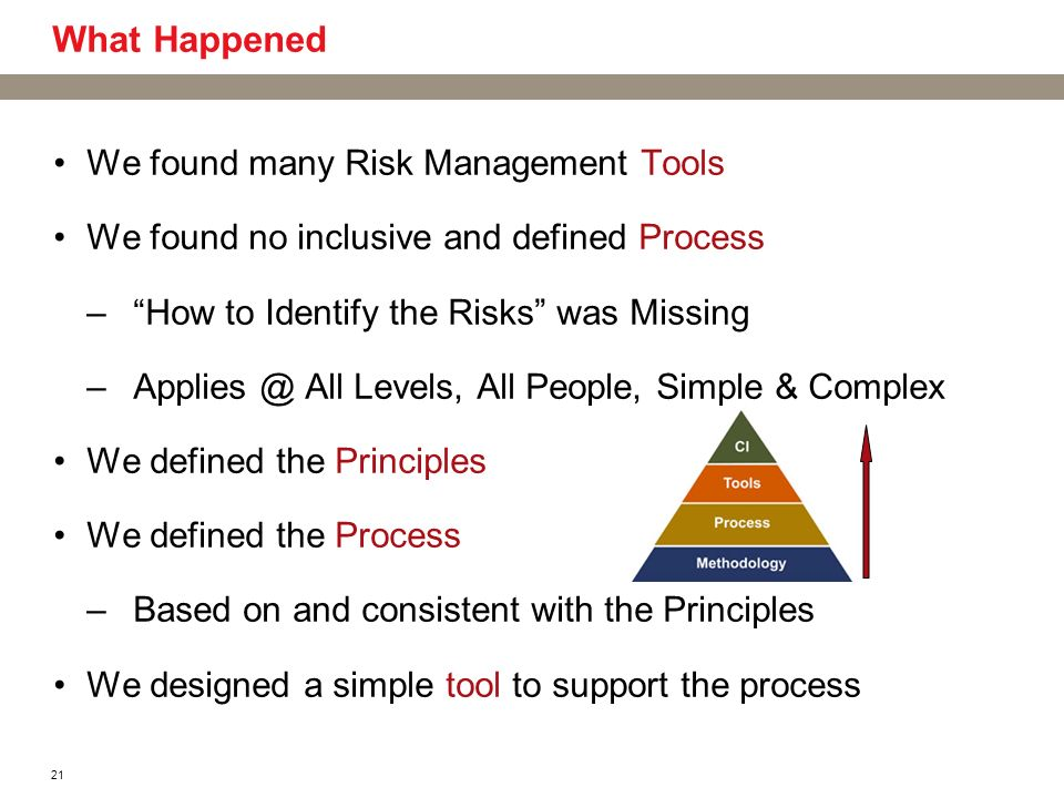 What Happened We found many Risk Management Tools