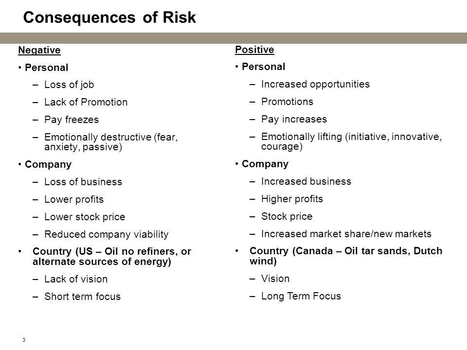 Consequences of Risk Negative Positive Personal Personal Loss of job